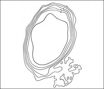 Методы гидрологических исследований: проведение измерений и описание озер